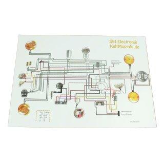 Schaltplan pas für Simson S51 S50 S70 Elektronik Z&